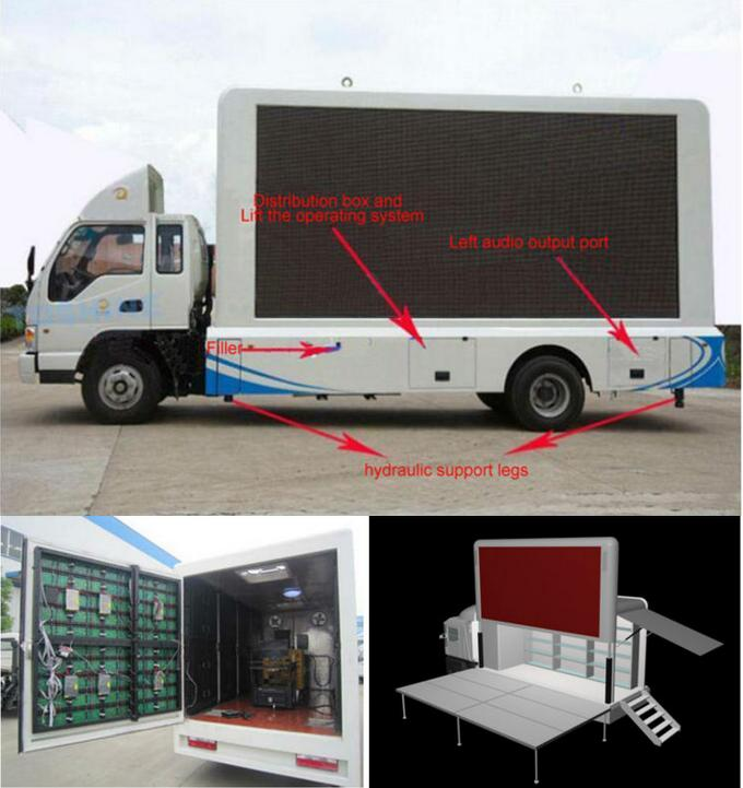 Full Color Mobile Digital Advertising Truck Mounted LED Screen with Multi Media Control